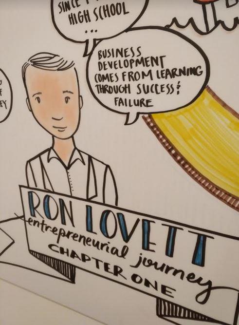Halifax's Ron Lovett Looks To USA & UK To Grow His 'Affordable Rental' Portfolio